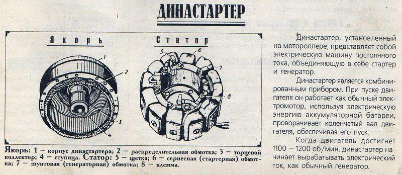 "С. Афонин ""Мотороллеры"